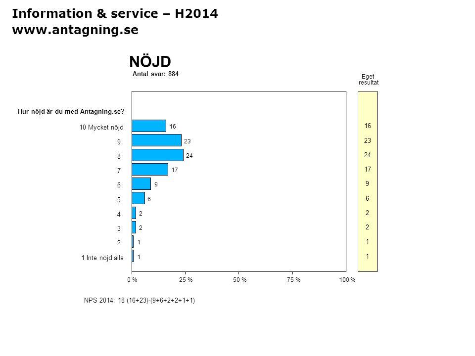 NÖJD Information & service – H2014 www.antagning.se Antal svar: 884