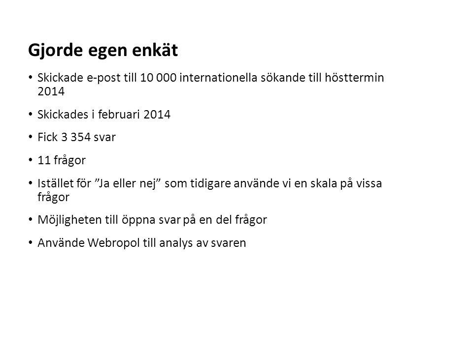 Gjorde egen enkät Skickade e-post till 10 000 internationella sökande till hösttermin 2014. Skickades i februari 2014.