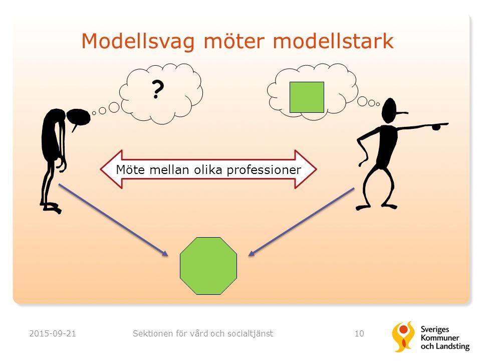 Modellsvag möter modellstark