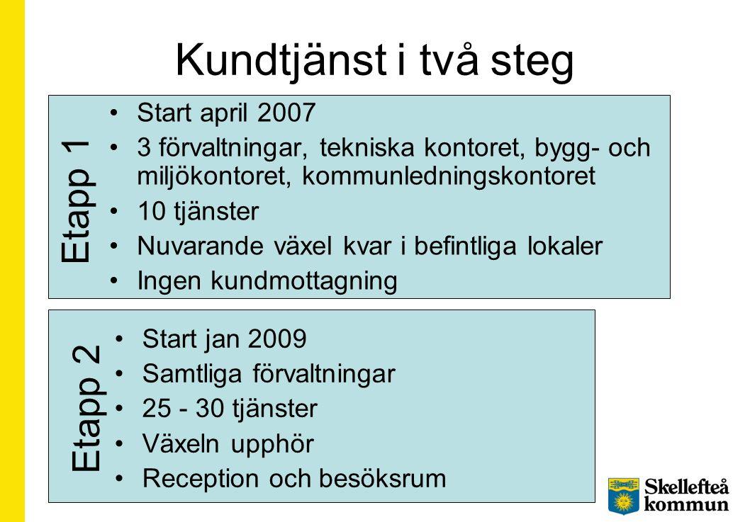 Kundtjänst i två steg Etapp 1 Etapp 2 Start april 2007