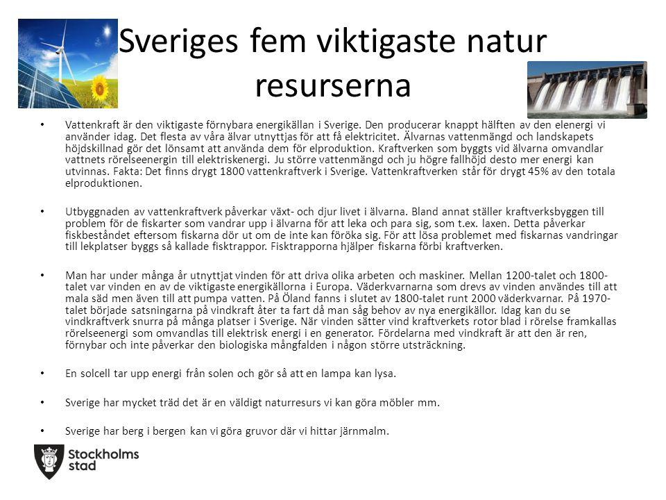 Sveriges fem viktigaste natur resurserna