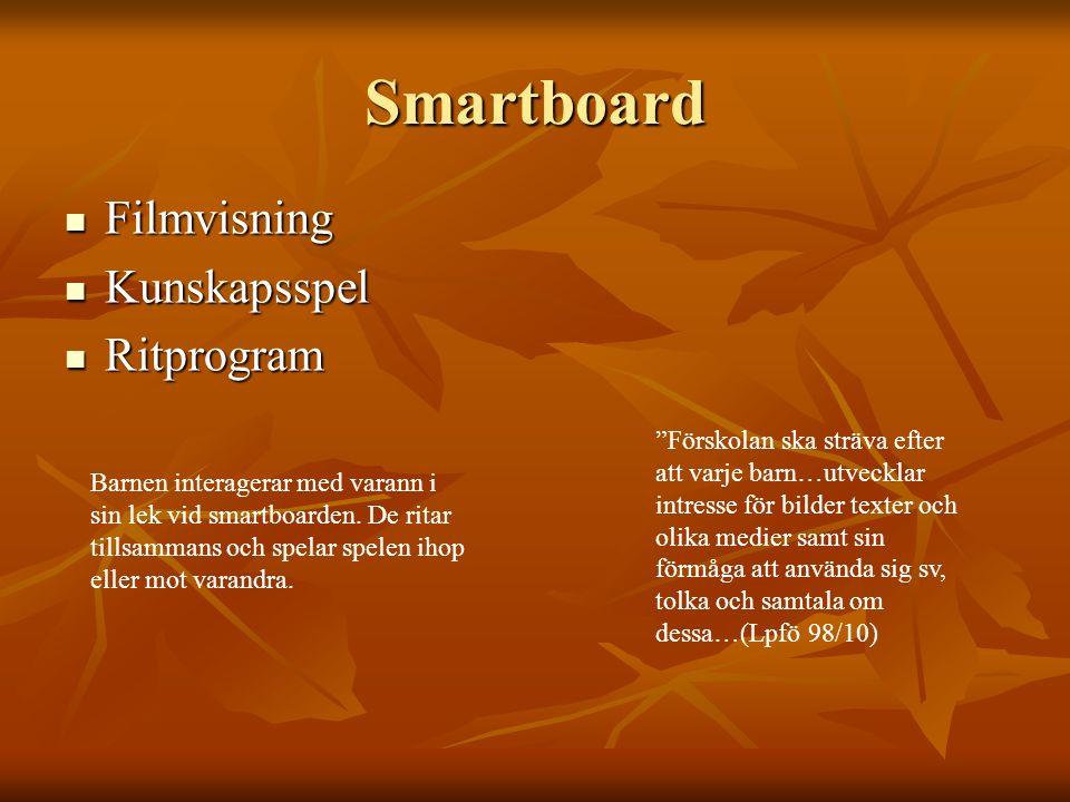 Smartboard Filmvisning Kunskapsspel Ritprogram
