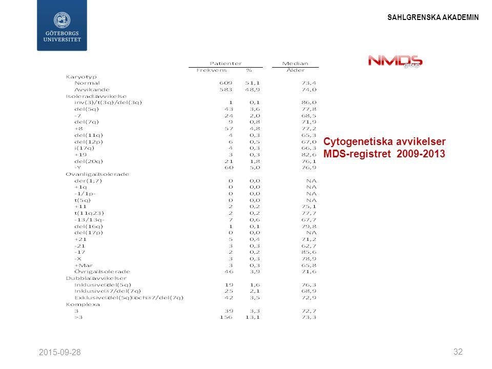 Cytogenetiska avvikelser MDS-registret 2009-2013