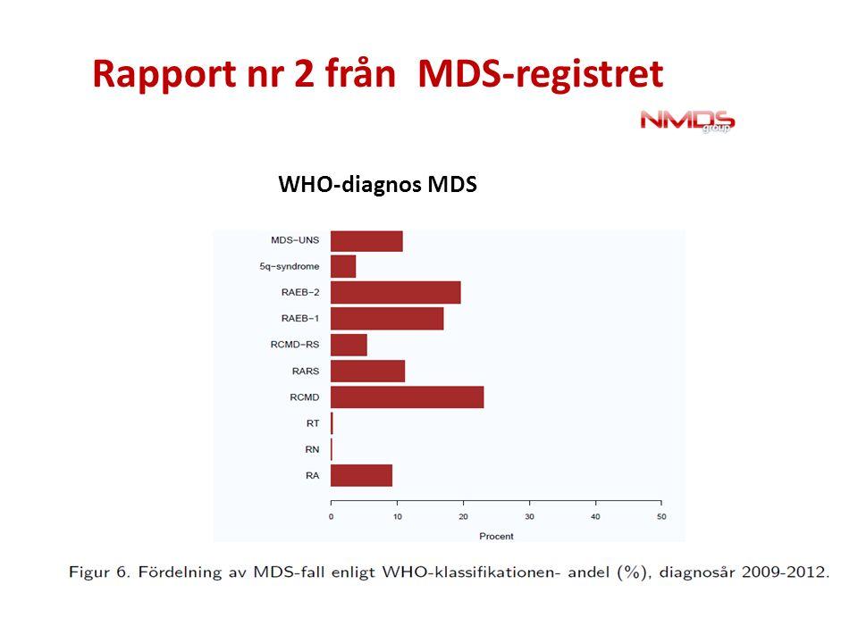 Rapport nr 2 från MDS-registret