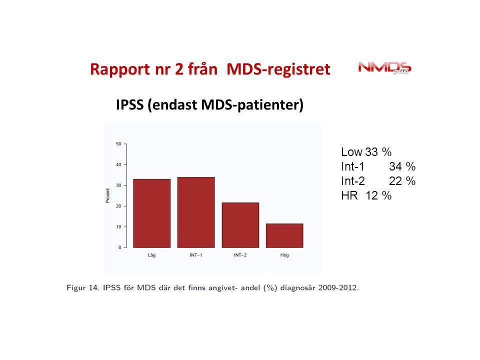 Rapport nr 2 från MDS-registret IPSS (endast MDS-patienter)