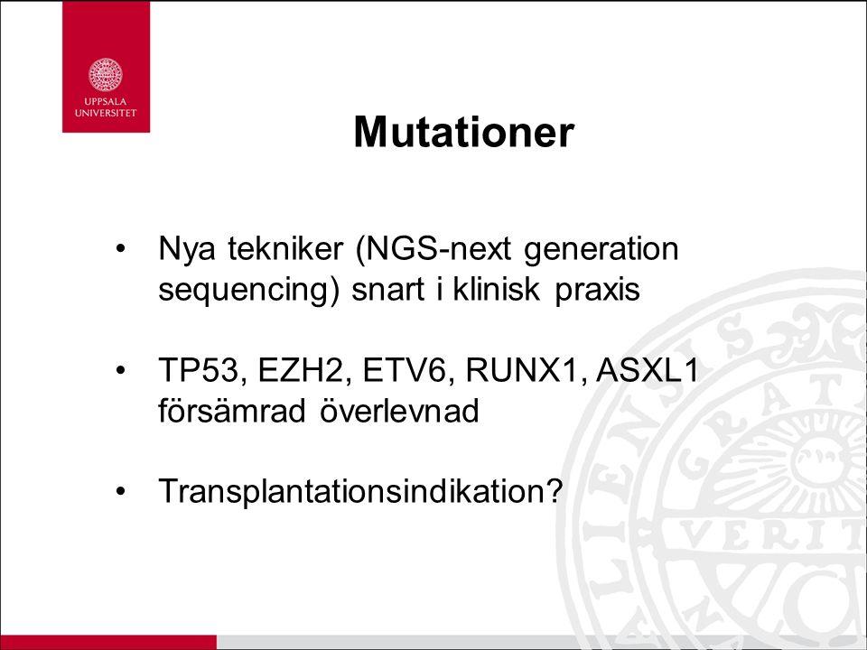 Mutationer Nya tekniker (NGS-next generation sequencing) snart i klinisk praxis. TP53, EZH2, ETV6, RUNX1, ASXL1 försämrad överlevnad.