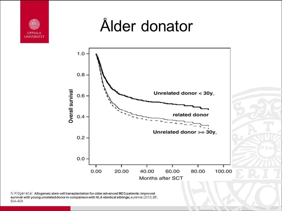Ålder donator