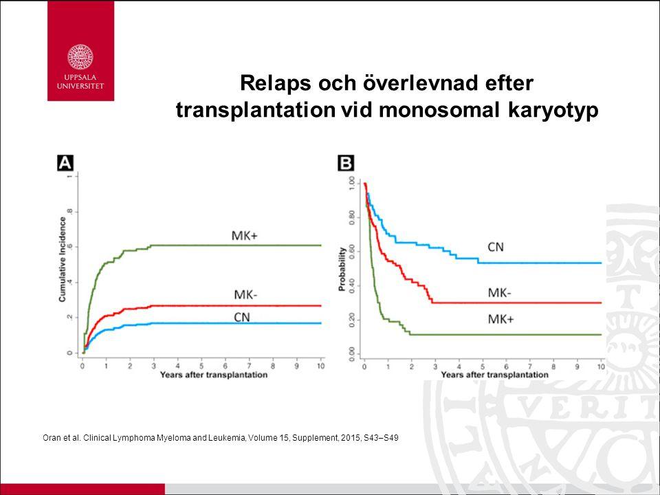 Relaps och överlevnad efter transplantation vid monosomal karyotyp