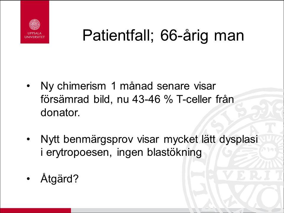 Patientfall; 66-årig man