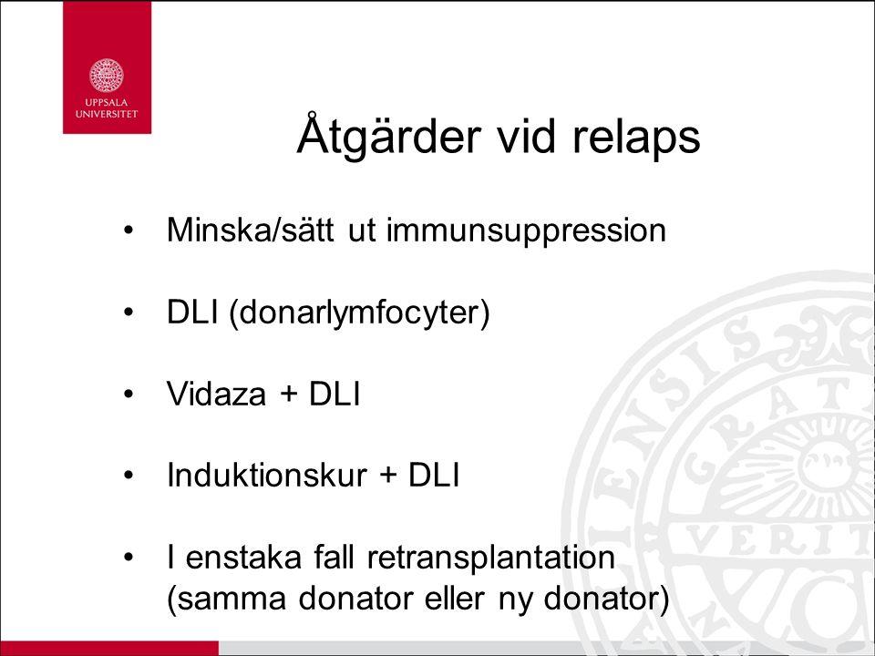 Åtgärder vid relaps Minska/sätt ut immunsuppression