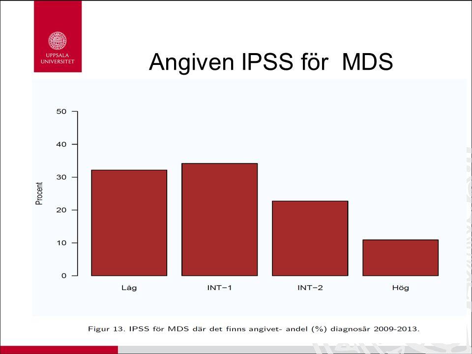 Angiven IPSS för MDS