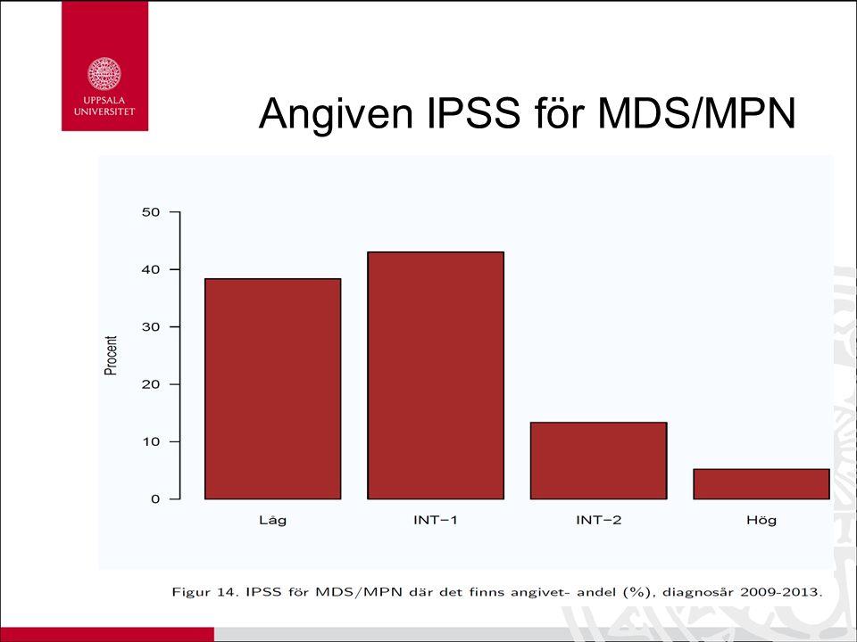 Angiven IPSS för MDS/MPN