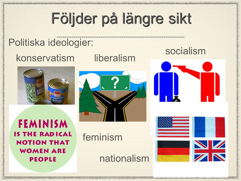 Politiska ideologier: