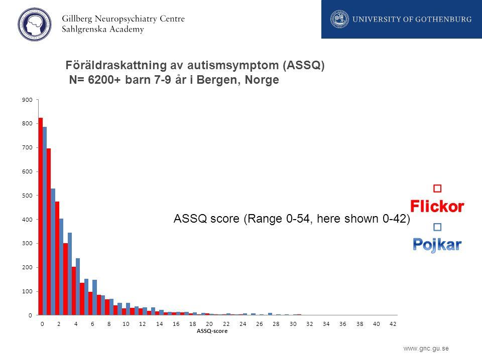 Föräldraskattning av autismsymptom (ASSQ) N= 6200+ barn 7-9 år i Bergen, Norge