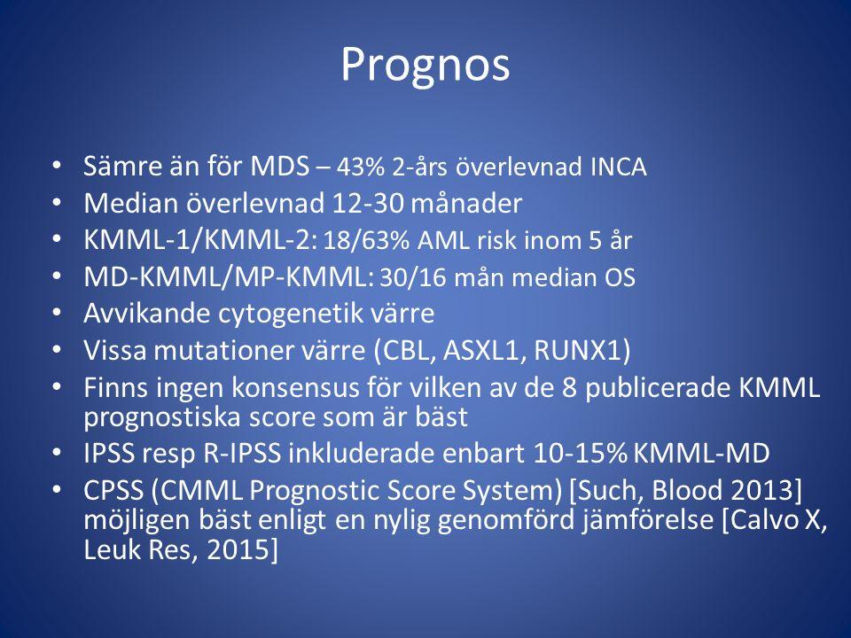 Prognos Sämre än för MDS – 43% 2-års överlevnad INCA