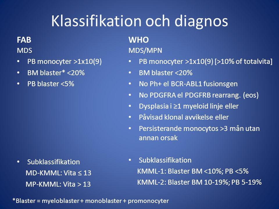 Klassifikation och diagnos