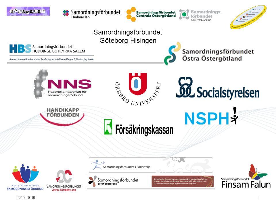 Samordningsförbundet Göteborg Hisingen