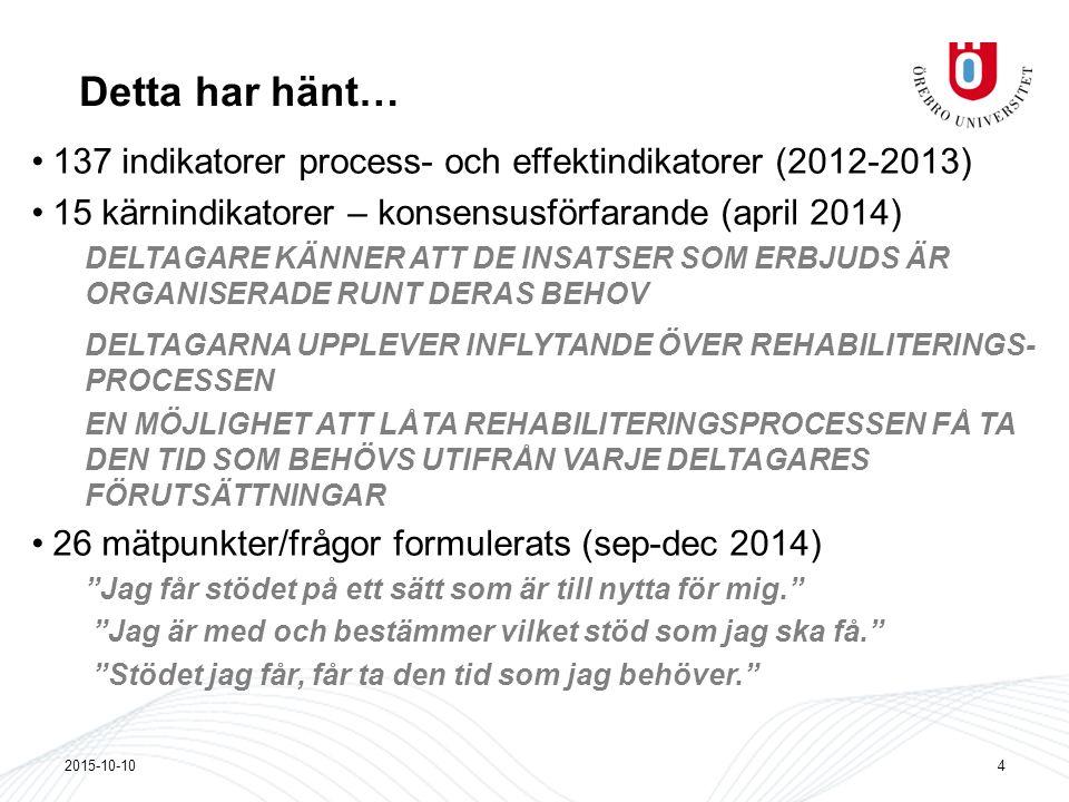 Detta har hänt… 137 indikatorer process- och effektindikatorer (2012-2013) 15 kärnindikatorer – konsensusförfarande (april 2014)