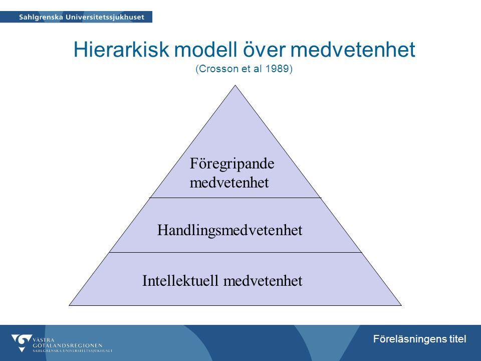 Hierarkisk modell över medvetenhet (Crosson et al 1989)