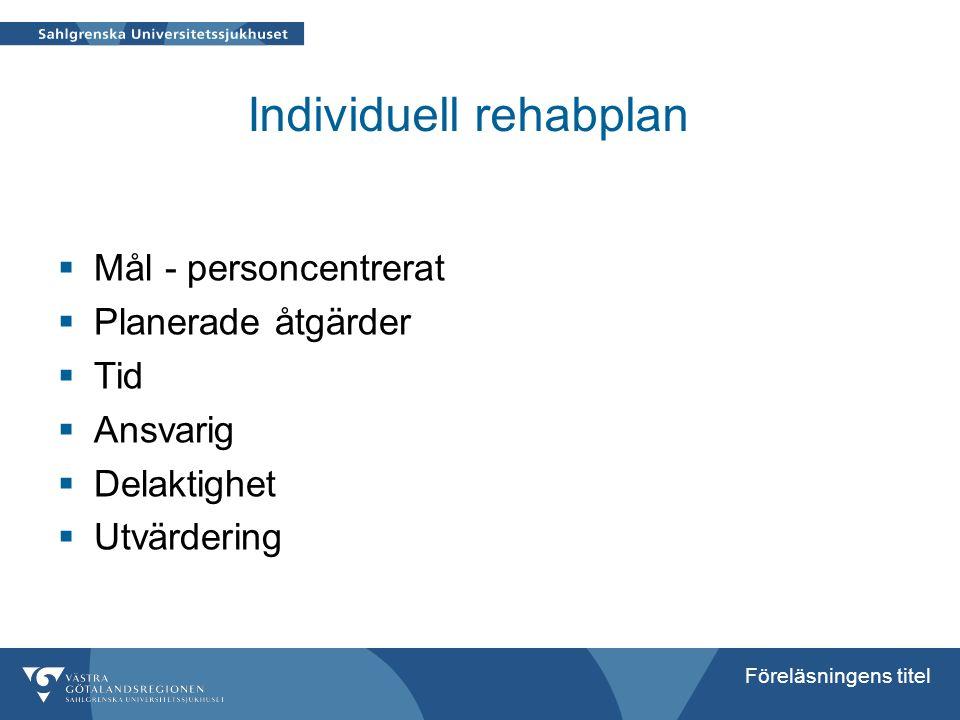 Individuell rehabplan