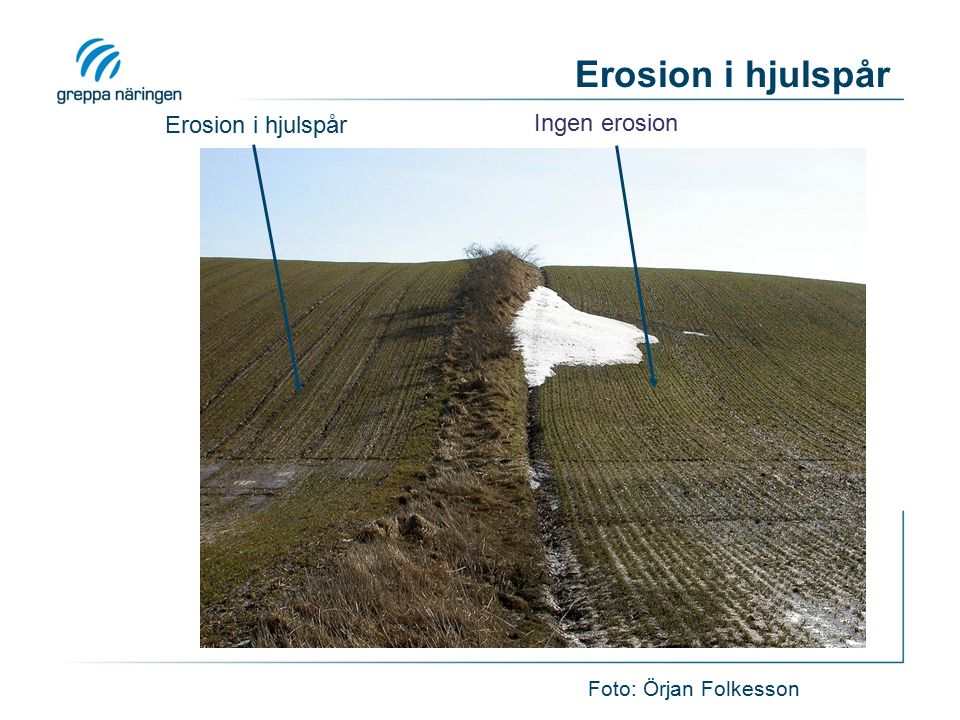 Erosion i hjulspår Erosion i hjulspår Ingen erosion