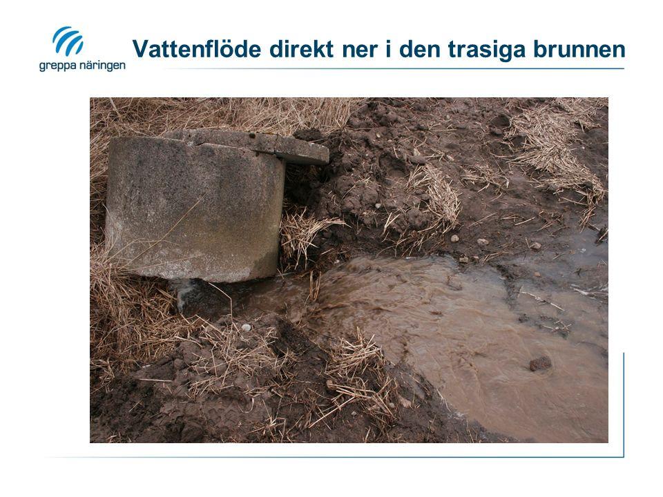 Vattenflöde direkt ner i den trasiga brunnen