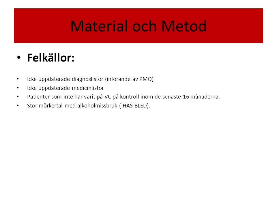 Material och Metod Felkällor:
