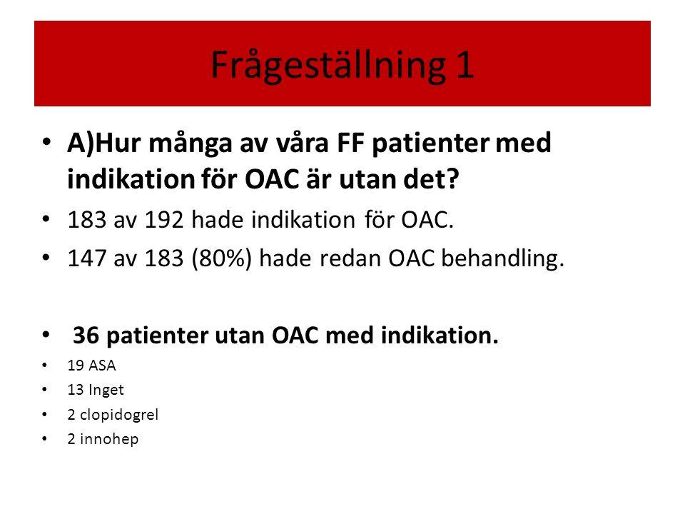 Frågeställning 1 A)Hur många av våra FF patienter med indikation för OAC är utan det 183 av 192 hade indikation för OAC.