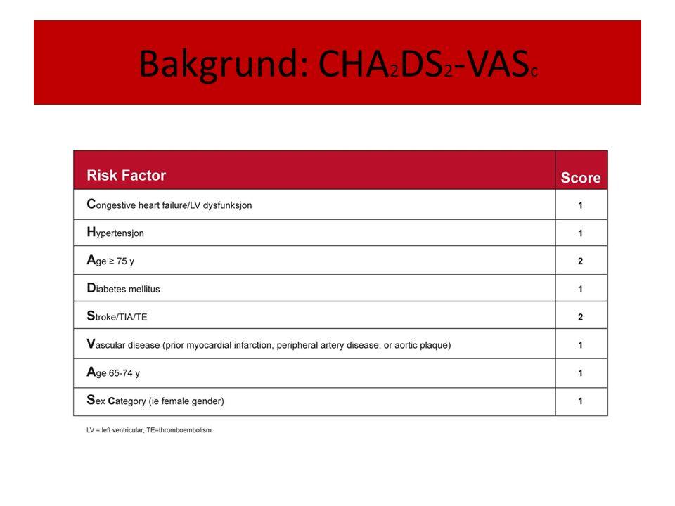 Bakgrund: CHA2DS2-VASc
