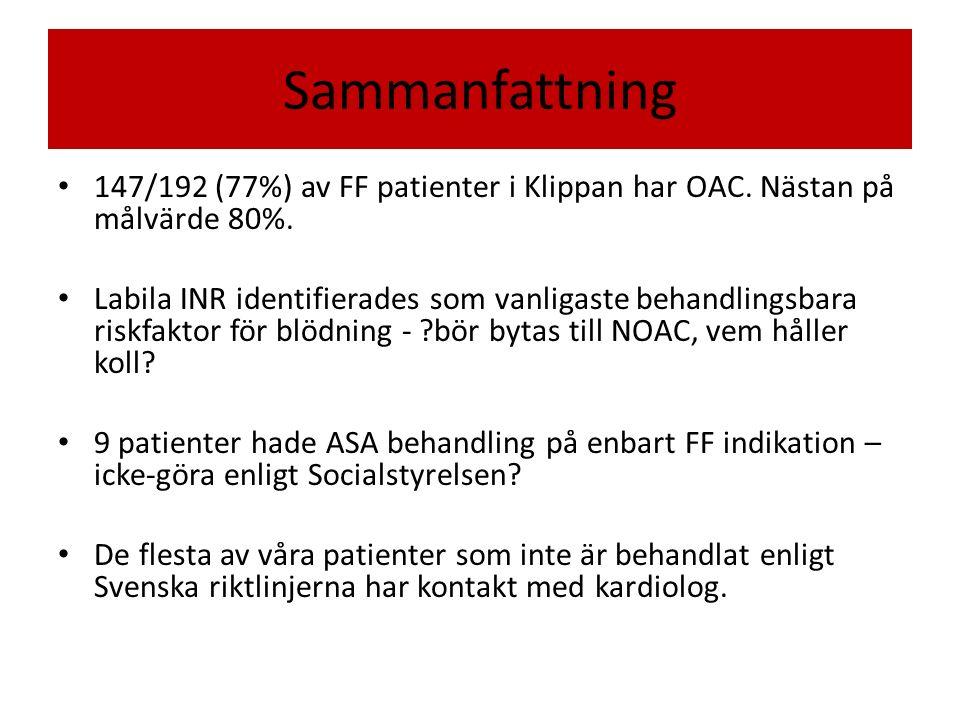 Sammanfattning 147/192 (77%) av FF patienter i Klippan har OAC. Nästan på målvärde 80%.