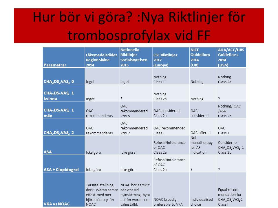 Hur bör vi göra :Nya Riktlinjer för trombosprofylax vid FF