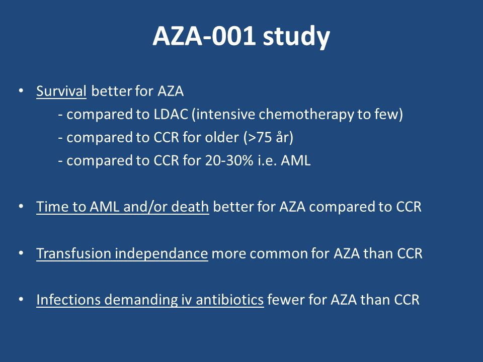 AZA-001 study Survival better for AZA