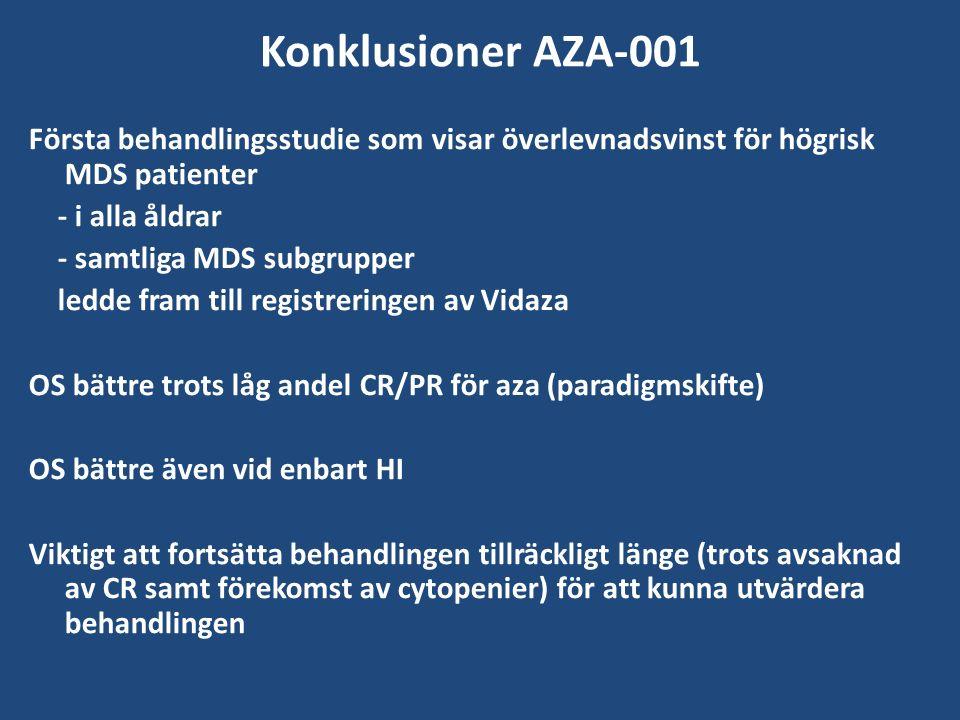 Konklusioner AZA-001 Första behandlingsstudie som visar överlevnadsvinst för högrisk MDS patienter.