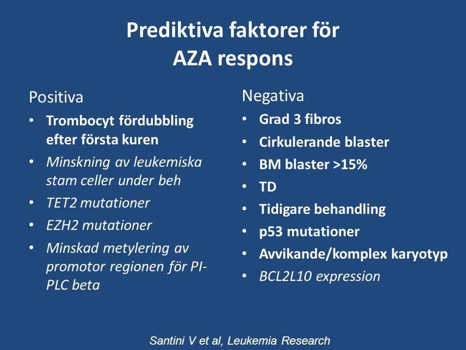 Prediktiva faktorer för AZA respons