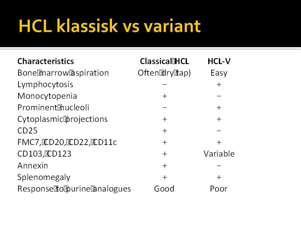 HCL klassisk vs variant