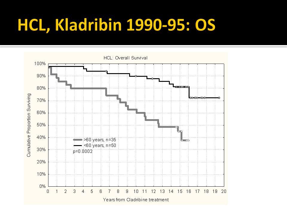 HCL, Kladribin 1990-95: OS