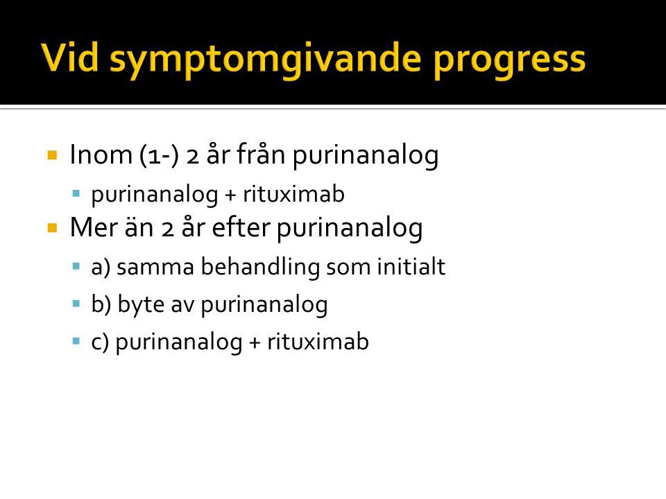 Vid symptomgivande progress