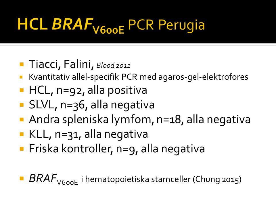 HCL BRAFV600E PCR Perugia Tiacci, Falini, Blood 2011