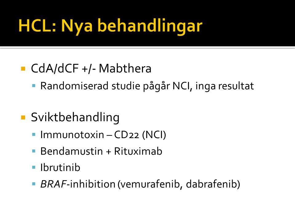 HCL: Nya behandlingar CdA/dCF +/- Mabthera Sviktbehandling