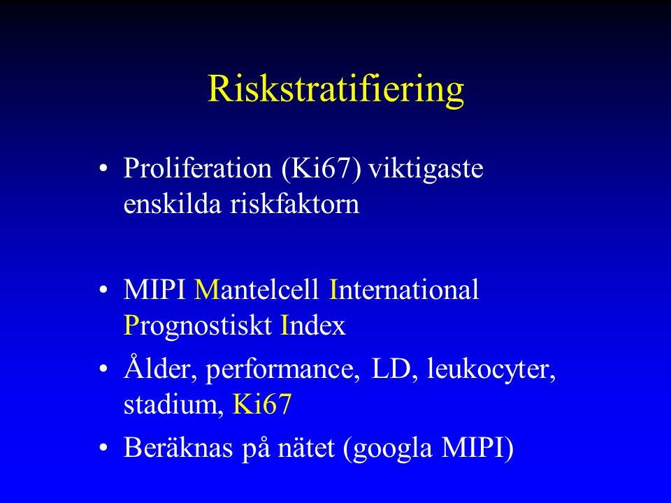 Riskstratifiering Proliferation (Ki67) viktigaste enskilda riskfaktorn