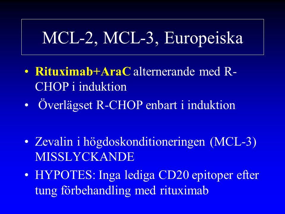 MCL-2, MCL-3, Europeiska Rituximab+AraC alternerande med R-CHOP i induktion. Överlägset R-CHOP enbart i induktion.