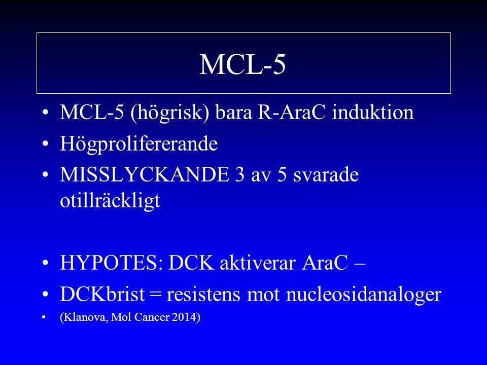 MCL-5 MCL-5 (högrisk) bara R-AraC induktion Högprolifererande