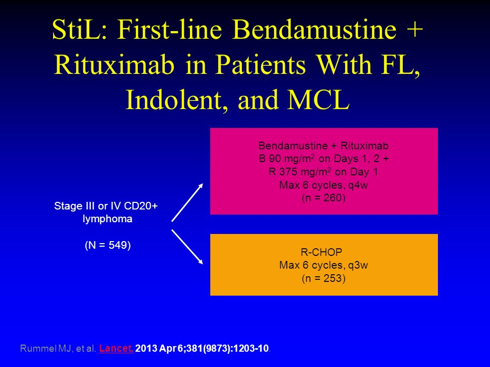 StiL: First-line Bendamustine + Rituximab in Patients With FL, Indolent, and MCL