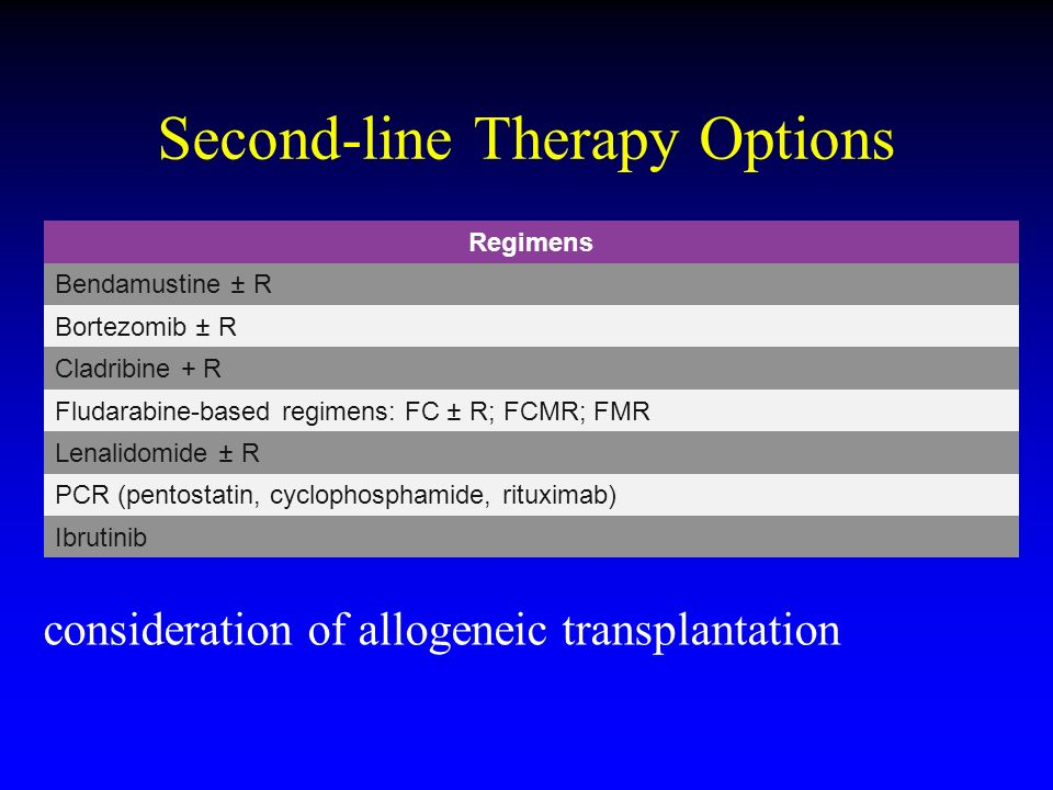 Second-line Therapy Options