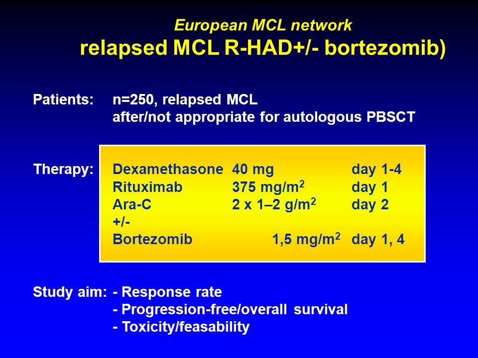 relapsed MCL R-HAD+/- bortezomib)