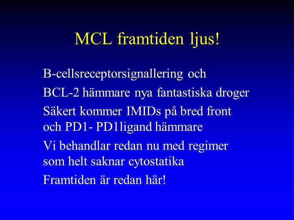 MCL framtiden ljus!