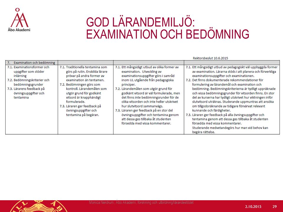 God lärandemiljö: examination och bedömning
