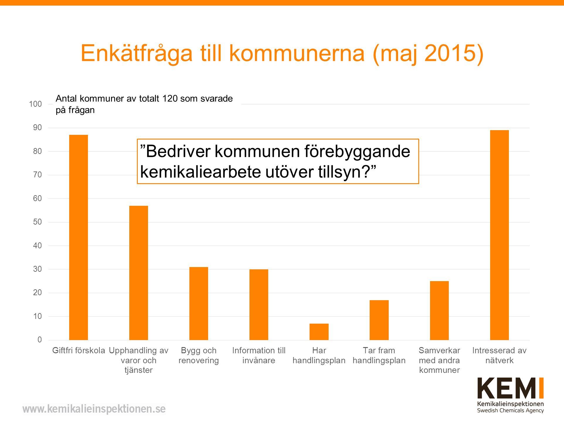 Enkätfråga till kommunerna (maj 2015)