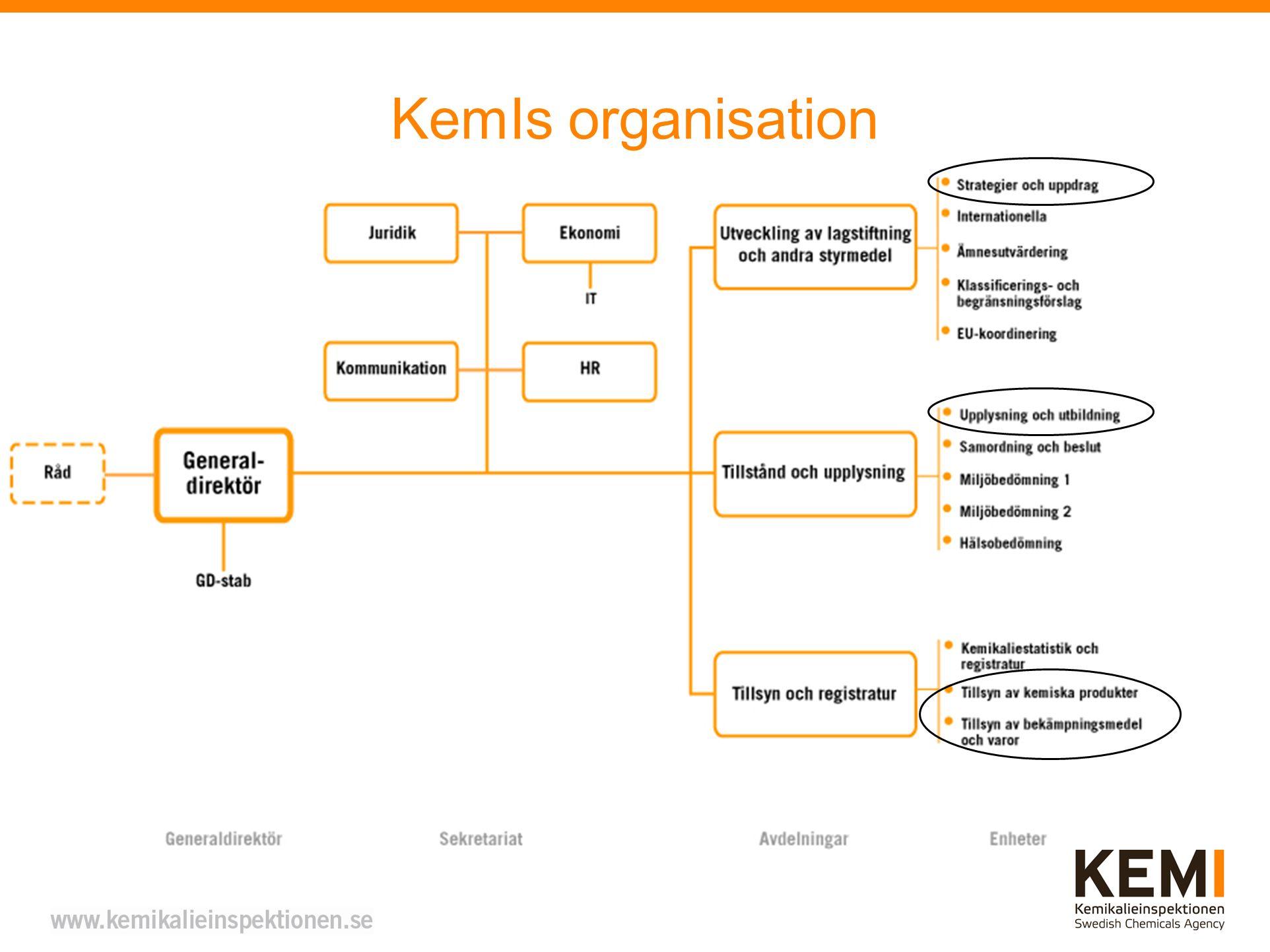 KemIs organisation Vår organisation speglar vårt uppdrag med tre sakavdelningar. Av intresse för kommunerna är särskilt enheterna: