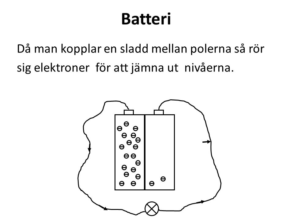 Batteri Då man kopplar en sladd mellan polerna så rör